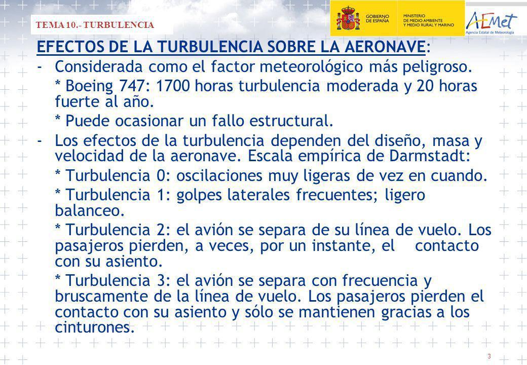 3 EFECTOS DE LA TURBULENCIA SOBRE LA AERONAVE: -Considerada como el factor meteorológico más peligroso.