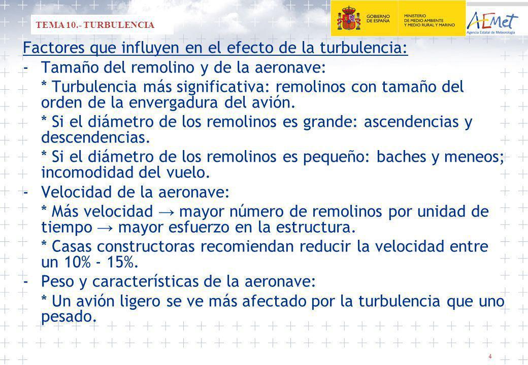 4 Factores que influyen en el efecto de la turbulencia: -Tamaño del remolino y de la aeronave: * Turbulencia más significativa: remolinos con tamaño del orden de la envergadura del avión.