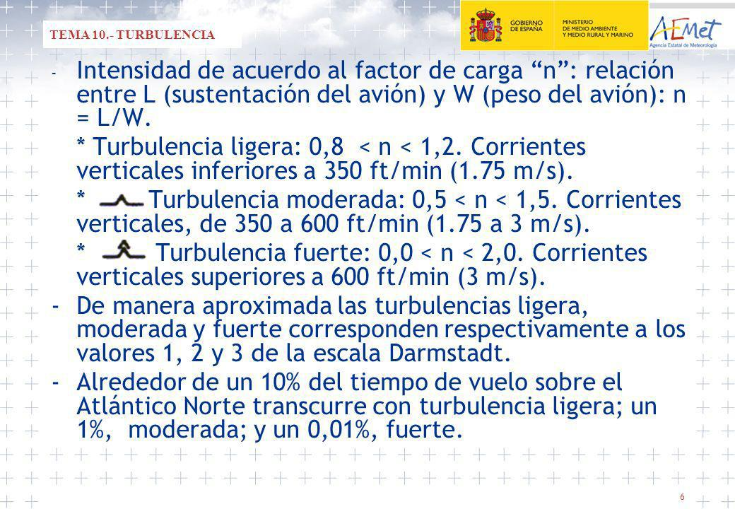 6 - Intensidad de acuerdo al factor de carga n: relación entre L (sustentación del avión) y W (peso del avión): n = L/W.