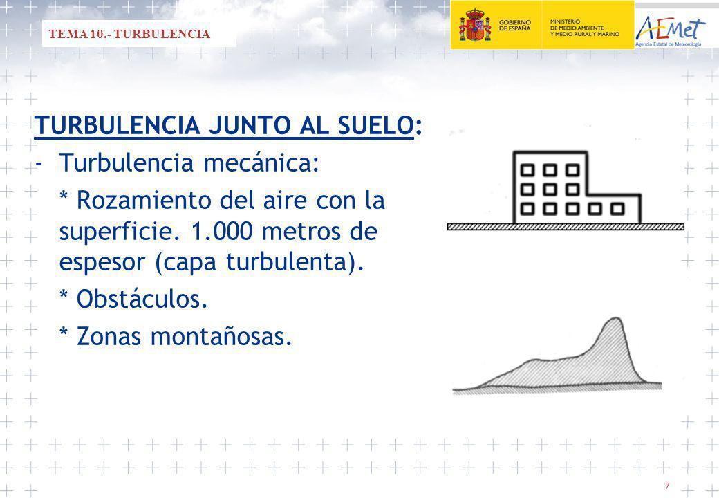 7 TURBULENCIA JUNTO AL SUELO: -Turbulencia mecánica: * Rozamiento del aire con la superficie.