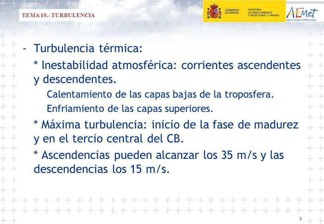 8 -Turbulencia térmica: * Inestabilidad atmosférica: corrientes ascendentes y descendentes.
