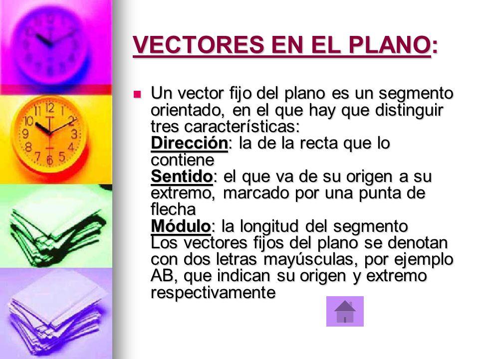 Método del Polígono 1.