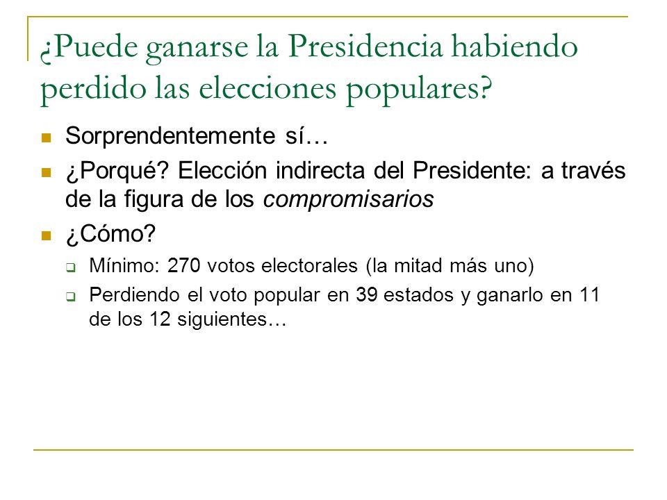 ¿Puede ganarse la Presidencia habiendo perdido las elecciones populares? Sorprendentemente sí… ¿Porqué? Elección indirecta del Presidente: a través de