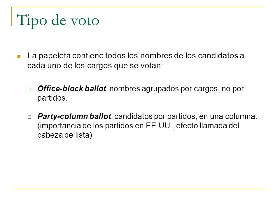 Tipo de voto La papeleta contiene todos los nombres de los candidatos a cada uno de los cargos que se votan: Office-block ballot; nombres agrupados po
