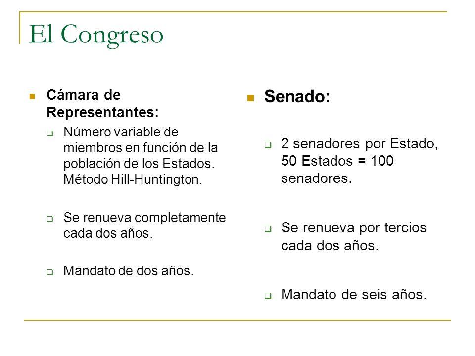 El Congreso Cámara de Representantes: Número variable de miembros en función de la población de los Estados. Método Hill-Huntington. Se renueva comple