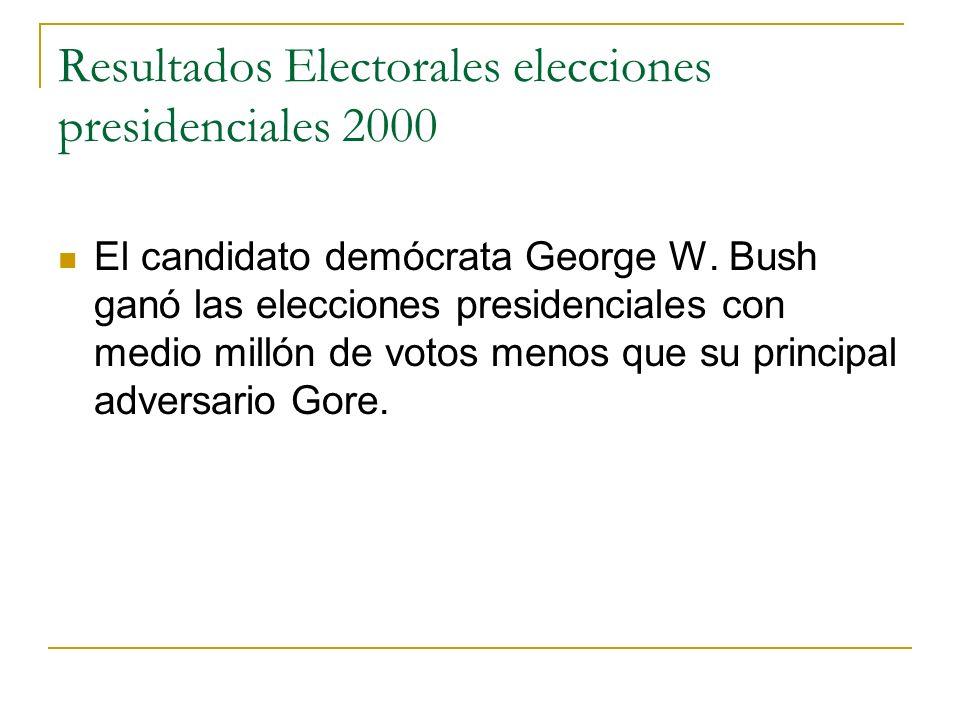 Resultados Electorales elecciones presidenciales 2000 El candidato demócrata George W. Bush ganó las elecciones presidenciales con medio millón de vot