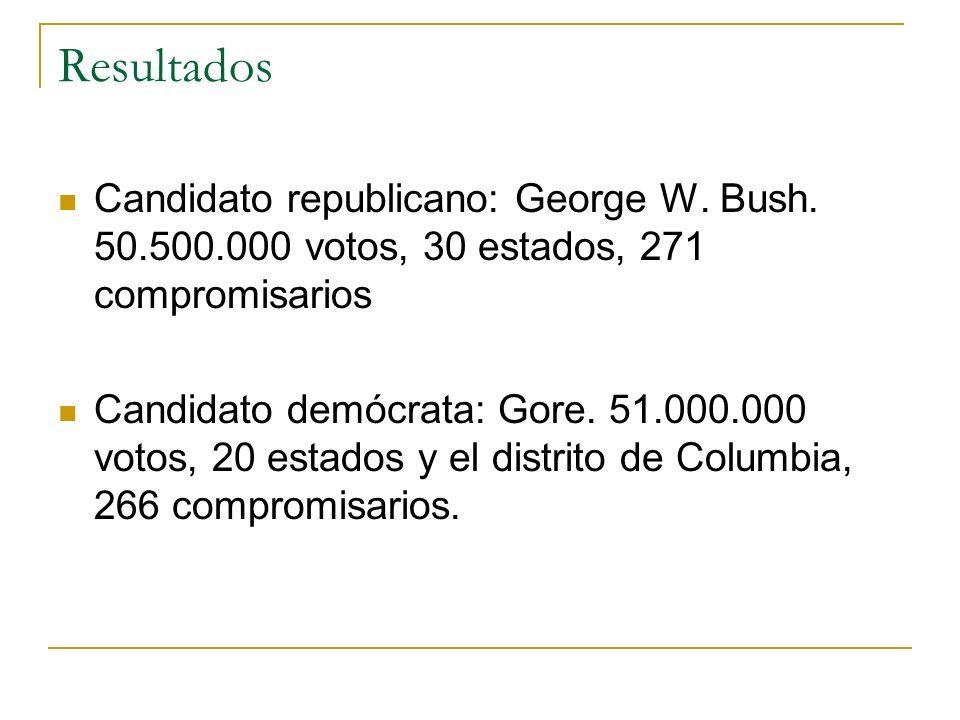 Resultados Candidato republicano: George W. Bush. 50.500.000 votos, 30 estados, 271 compromisarios Candidato demócrata: Gore. 51.000.000 votos, 20 est