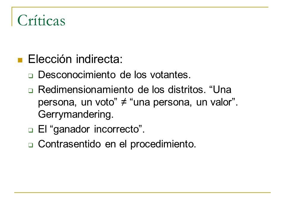 Críticas Elección indirecta: Desconocimiento de los votantes. Redimensionamiento de los distritos. Una persona, un voto una persona, un valor. Gerryma