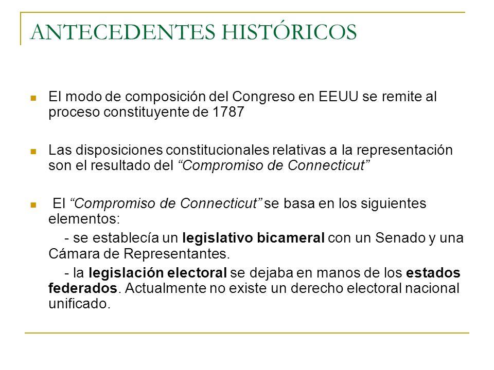 ANTECEDENTES HISTÓRICOS El modo de composición del Congreso en EEUU se remite al proceso constituyente de 1787 Las disposiciones constitucionales rela