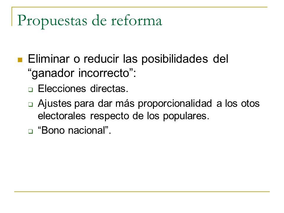 Propuestas de reforma Eliminar o reducir las posibilidades del ganador incorrecto: Elecciones directas. Ajustes para dar más proporcionalidad a los ot