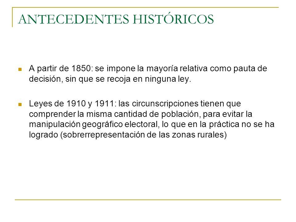 ANTECEDENTES HISTÓRICOS A partir de 1850: se impone la mayoría relativa como pauta de decisión, sin que se recoja en ninguna ley. Leyes de 1910 y 1911