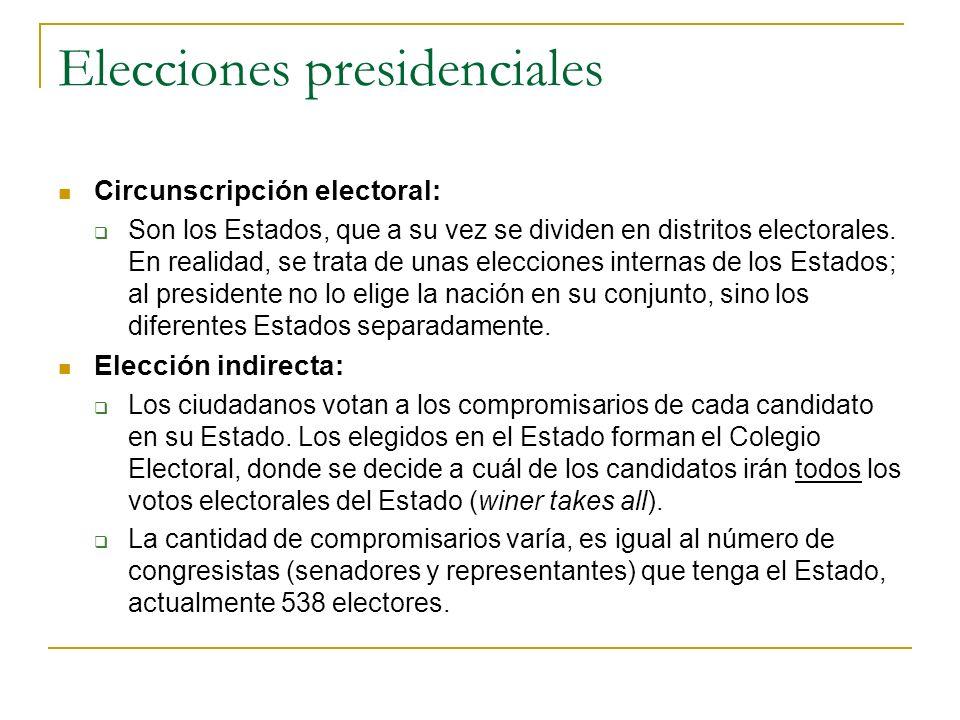 Elecciones presidenciales Circunscripción electoral: Son los Estados, que a su vez se dividen en distritos electorales. En realidad, se trata de unas