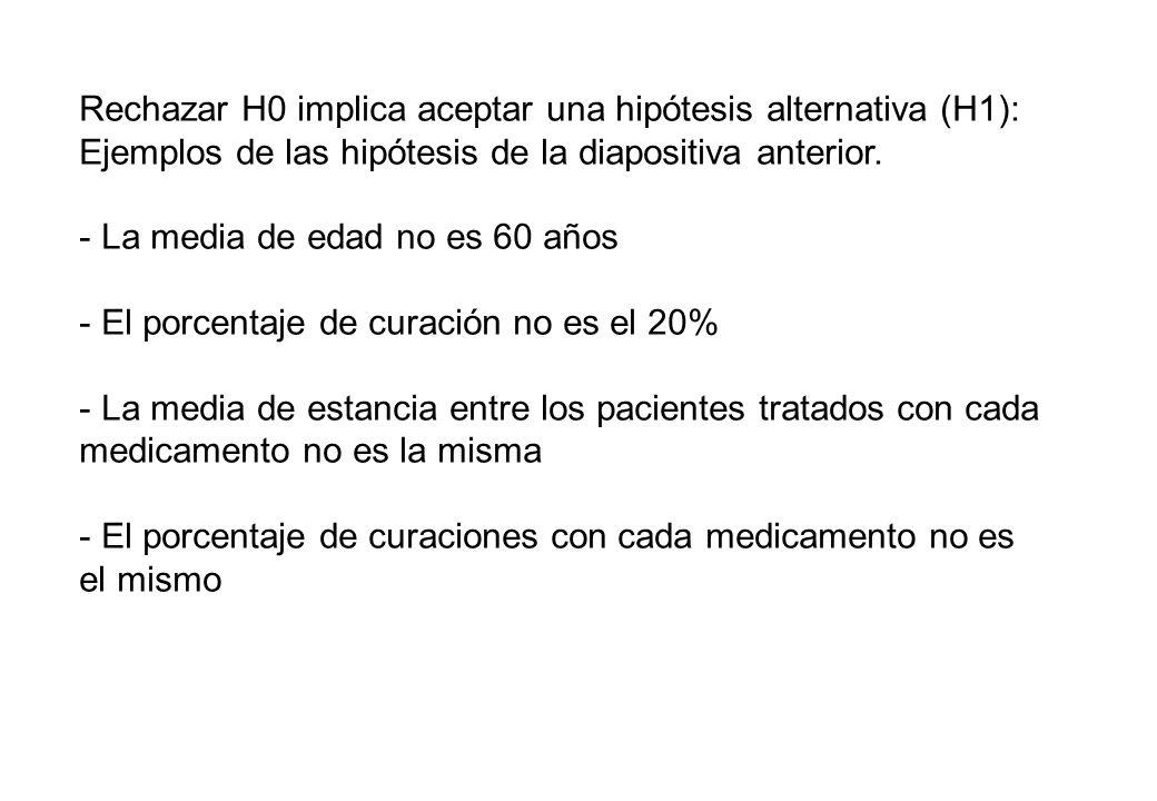 Rechazar H0 implica aceptar una hipótesis alternativa (H1): Ejemplos de las hipótesis de la diapositiva anterior. - La media de edad no es 60 años - E
