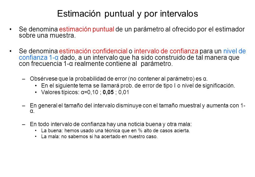Estimación puntual y por intervalos Se denomina estimación puntual de un parámetro al ofrecido por el estimador sobre una muestra. Se denomina estimac