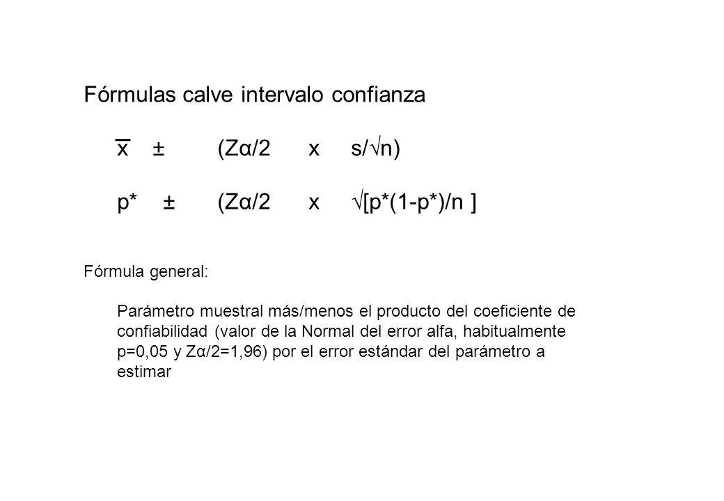 Fórmulas calve intervalo confianza x ±(Zα/2 xs/n) p* ±(Zα/2 x[p*(1-p*)/n ] Fórmula general: Parámetro muestral más/menos el producto del coeficiente d