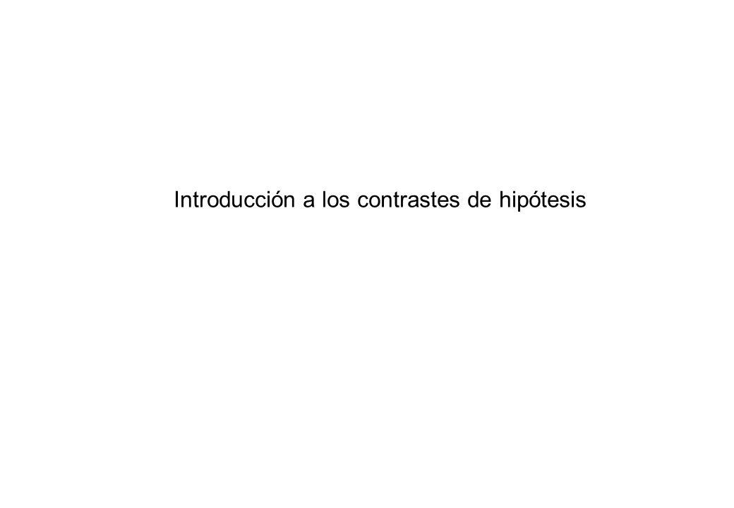 Introducción sencilla al contraste de hipótesis: Poco técnica, muy informal Poco rigurosa, más simplista Presenta el resultado básico fácil de memorizar