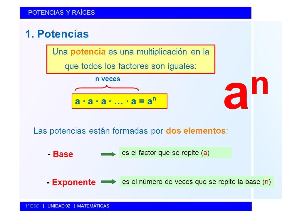 1. Potencias POTENCIAS Y RAÍCES 1º ESO | UNIDAD 02 | MATEMÁTICAS Una potencia es una multiplicación en la que todos los factores son iguales: Las pote