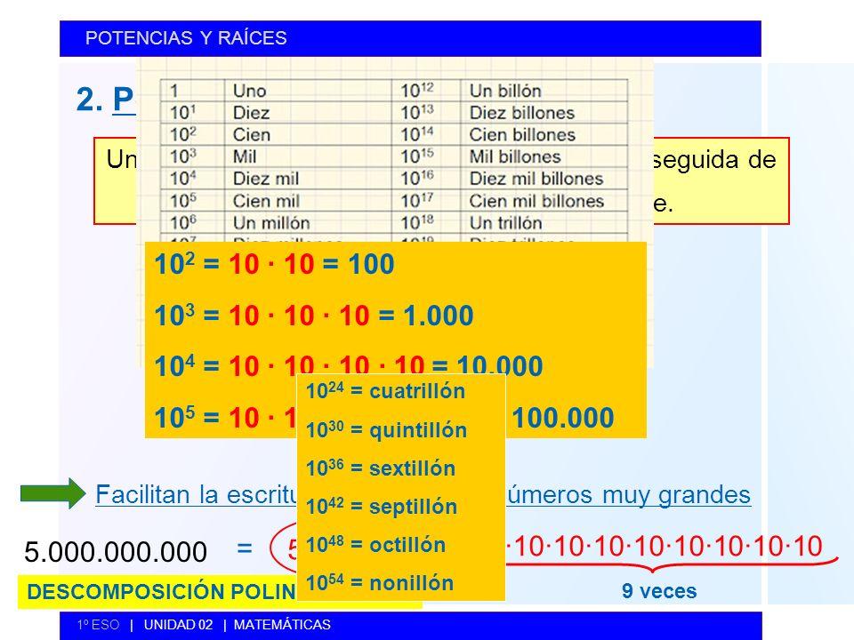 2. Potencias de base 10 POTENCIAS Y RAÍCES 1º ESO | UNIDAD 02 | MATEMÁTICAS Una potencia de base 10 es igual a la unidad seguida de tantos ceros como