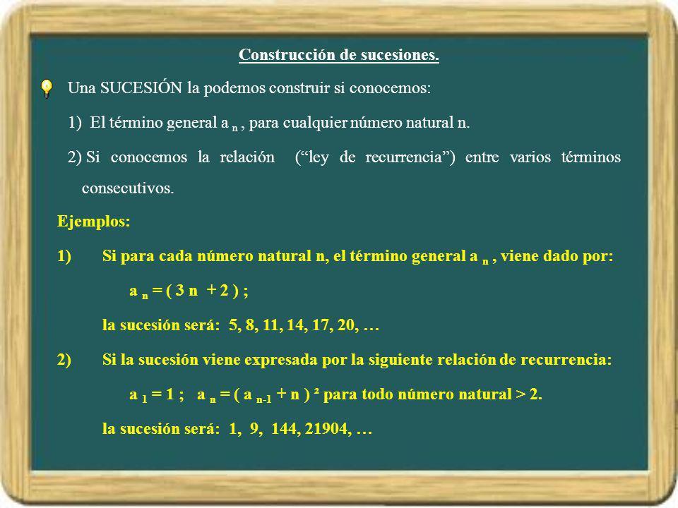 Construcción de sucesiones. Una SUCESIÓN la podemos construir si conocemos: 1) El término general a n, para cualquier número natural n. 2) Si conocemo