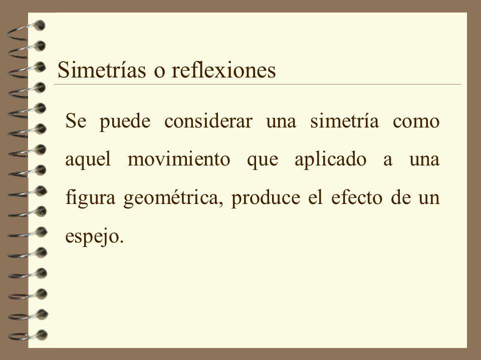 Simetrías o reflexiones Se puede considerar una simetría como aquel movimiento que aplicado a una figura geométrica, produce el efecto de un espejo.