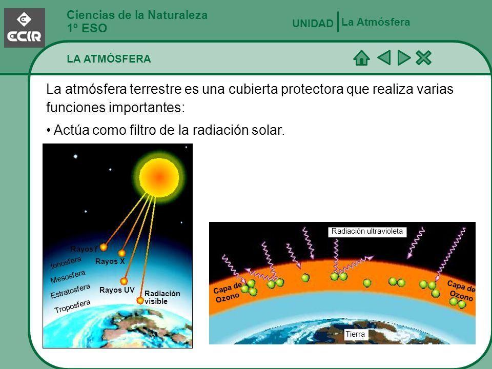 Ciencias de la Naturaleza 1º ESO LA ATMÓSFERA La Atmósfera UNIDAD La atmósfera terrestre es una cubierta protectora que realiza varias funciones impor