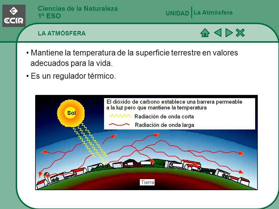 Ciencias de la Naturaleza 1º ESO LA ATMÓSFERA La Atmósfera UNIDAD Mantiene la temperatura de la superficie terrestre en valores adecuados para la vida