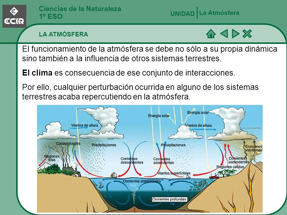 Ciencias de la Naturaleza 1º ESO LA ATMÓSFERA La Atmósfera UNIDAD El funcionamiento de la atmósfera se debe no sólo a su propia dinámica sino también