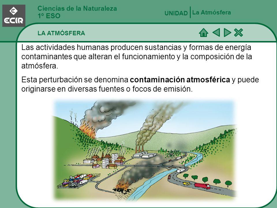 Ciencias de la Naturaleza 1º ESO LA ATMÓSFERA La Atmósfera UNIDAD Las actividades humanas producen sustancias y formas de energía contaminantes que al