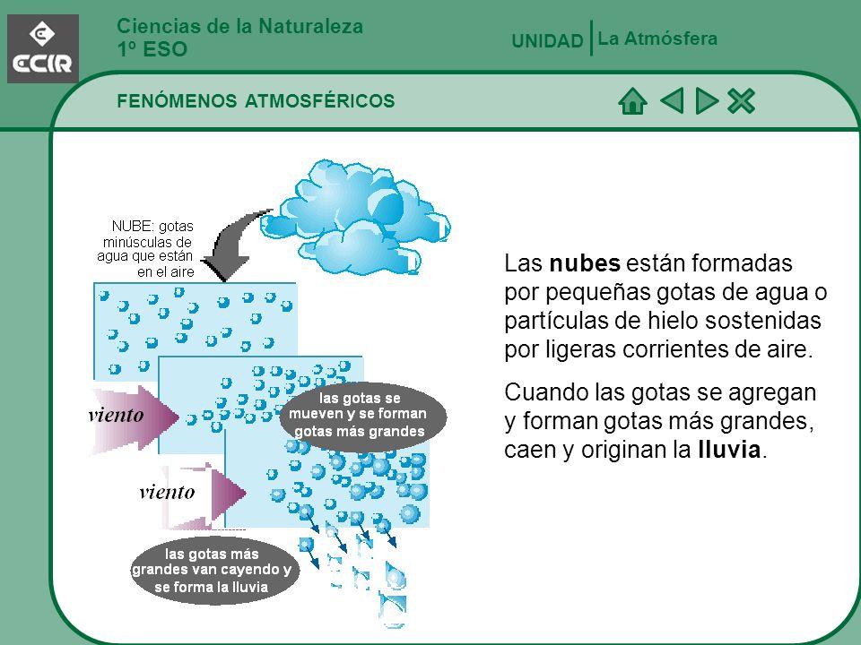 Ciencias de la Naturaleza 1º ESO FENÓMENOS ATMOSFÉRICOS La Atmósfera UNIDAD Las nubes están formadas por pequeñas gotas de agua o partículas de hielo