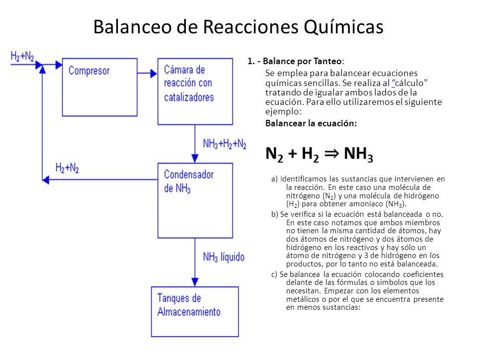 Balanceo de Reacciones Químicas Primero balanceamos el nitrógeno: Como hay dos átomos de nitrógeno en los reactivos, deben de aparecer dos átomos de nitrógeno en los productos, como se observa en la ecuación siguiente: N 2 + H 2 2NH 3 En seguida se balancea el hidrógeno: Si observamos que se forman dos moléculas de amoniaco como producto, entonces podemos observar que en dos moléculas de amoniaco hay 6 átomos de hidrógeno.