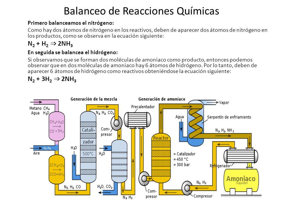 Balanceo de Reacciones Químicas La ecuación anterior ya se encuentra balanceada, que quiere decir esto, que la cantidad de nitrógeno presente en los reactivos es igual a la cantidad de nitrógeno presente en el producto, cumpliéndose de esta manera la ley de la conservación de la masa; en este caso 2 átomos de nitrógeno a cada lado de la ecuación química.