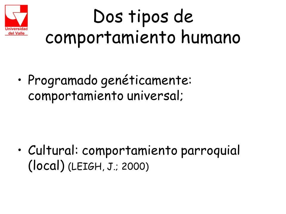 Dos tipos de comportamiento humano Programado genéticamente: comportamiento universal; Cultural: comportamiento parroquial (local) (LEIGH, J.; 2000)