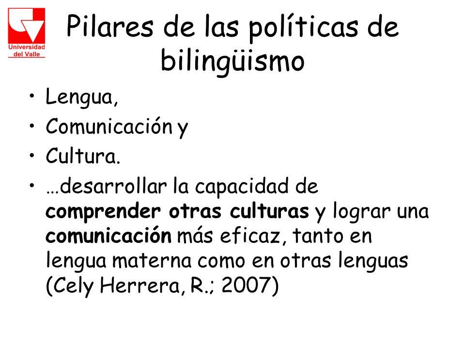 Pilares de las políticas de bilingüismo Lengua, Comunicación y Cultura.