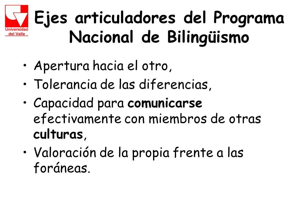 Ejes articuladores del Programa Nacional de Bilingüismo Apertura hacia el otro, Tolerancia de las diferencias, Capacidad para comunicarse efectivamente con miembros de otras culturas, Valoración de la propia frente a las foráneas.
