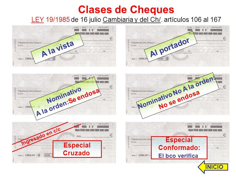 Clases de Cheques LEY 19/1985 de 16 julio Cambiaria y del Ch/. artículos 106 al 167 A la vista Al portador Nominativo A la orden:Se endosa Nominativo