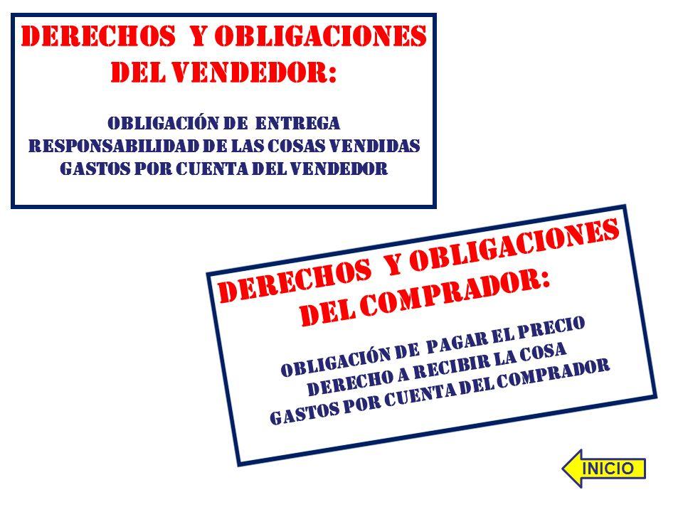 INICIO Derechos y obligaciones del VENDEDOR: Obligación de ENTREGA Responsabilidad de las cosas vendidas Gastos por cuenta del VENDEDOR Derechos y obl