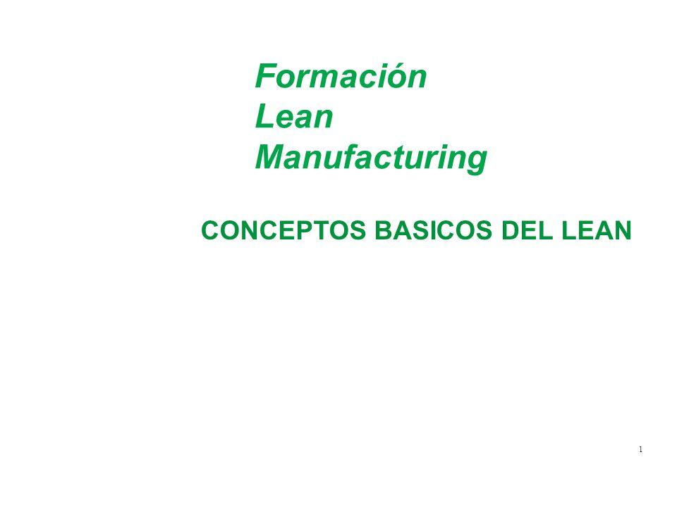 1 CONCEPTOS BASICOS DEL LEAN Formación Lean Manufacturing