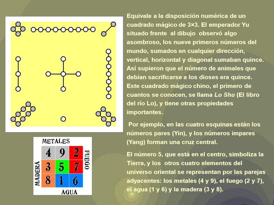 Cuadrados Mágicos Los cuadrados mágicos son cuadrados formados por letras, símbolos o números dispuestos de un modo particular y que antiguamente les atribuían propiedades mágicas.