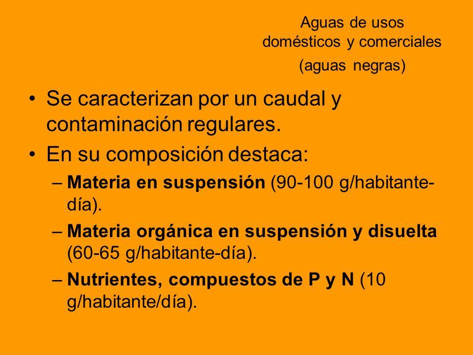 Aguas de usos domésticos y comerciales (aguas negras) Se caracterizan por un caudal y contaminación regulares. En su composición destaca: –Materia en