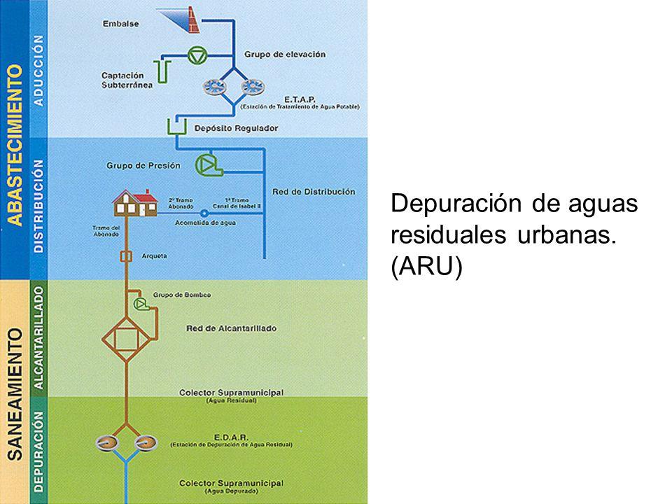 Depuración de aguas residuales urbanas. (ARU)