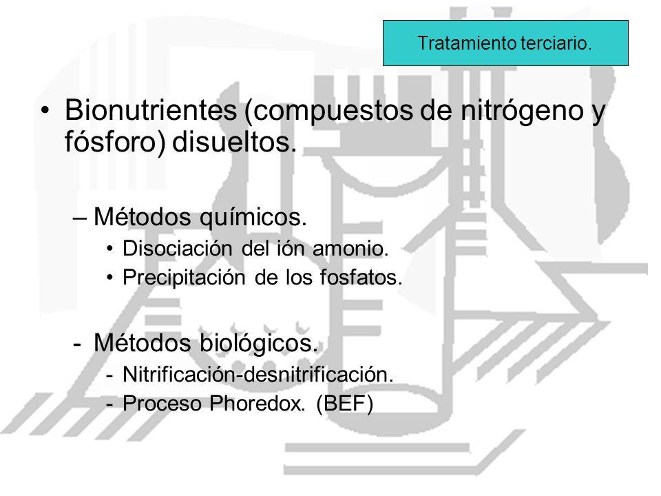 Bionutrientes (compuestos de nitrógeno y fósforo) disueltos. –Métodos químicos. Disociación del ión amonio. Precipitación de los fosfatos. -Métodos bi