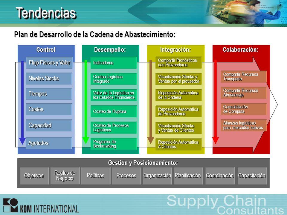TendenciasTendencias Plan de Desarrollo de la Cadena de Abastecimiento: ControlDesempeño:Integración:Colaboración: Gestión y Posicionamiento: Organiza