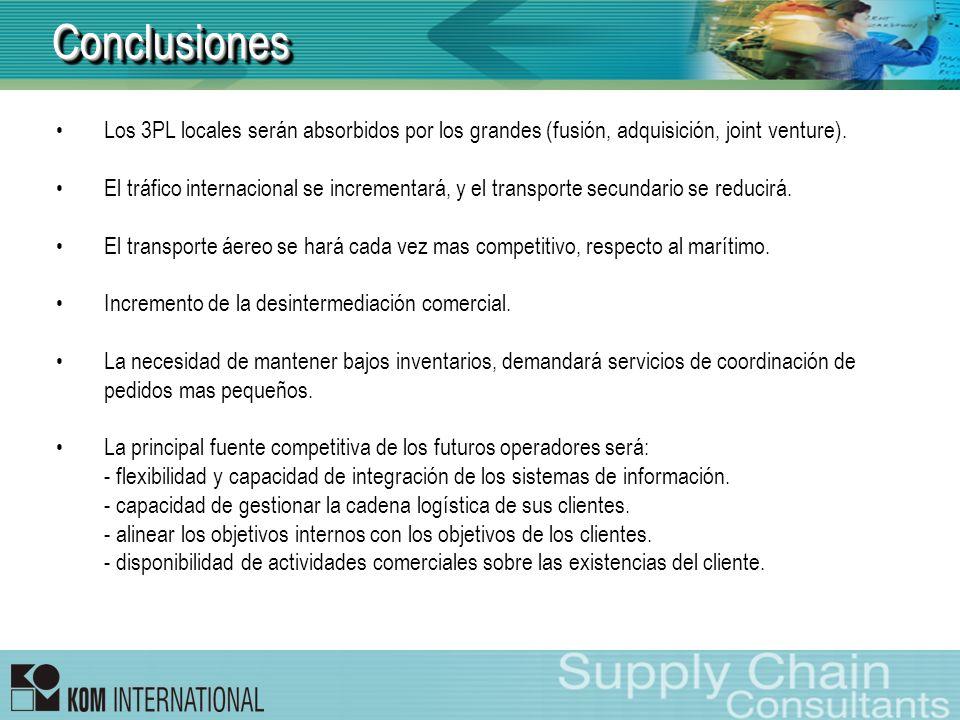 ConclusionesConclusiones Los 3PL locales serán absorbidos por los grandes (fusión, adquisición, joint venture). El tráfico internacional se incrementa