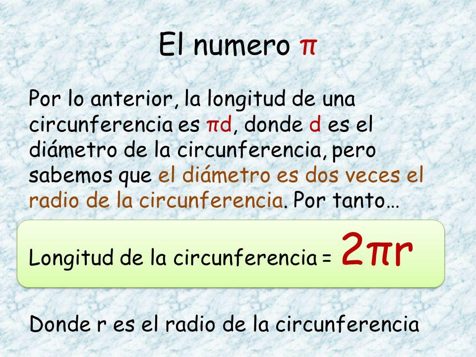 El numero π Por lo anterior, la longitud de una circunferencia es πd, donde d es el diámetro de la circunferencia, pero sabemos que el diámetro es dos