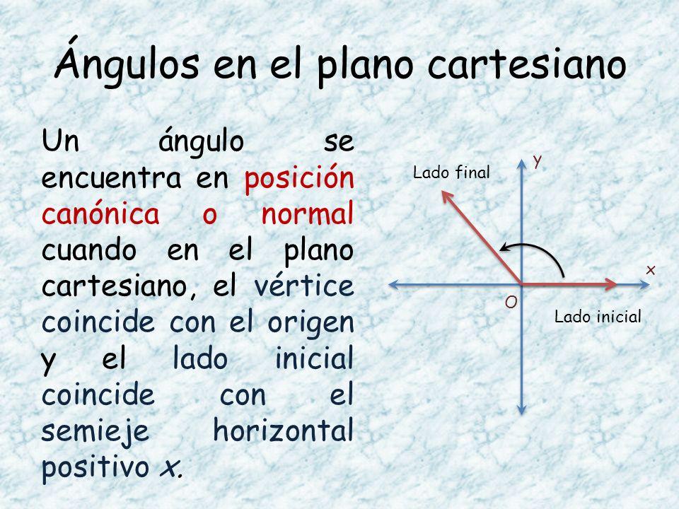 Un ángulo se encuentra en posición canónica o normal cuando en el plano cartesiano, el vértice coincide con el origen y el lado inicial coincide con e