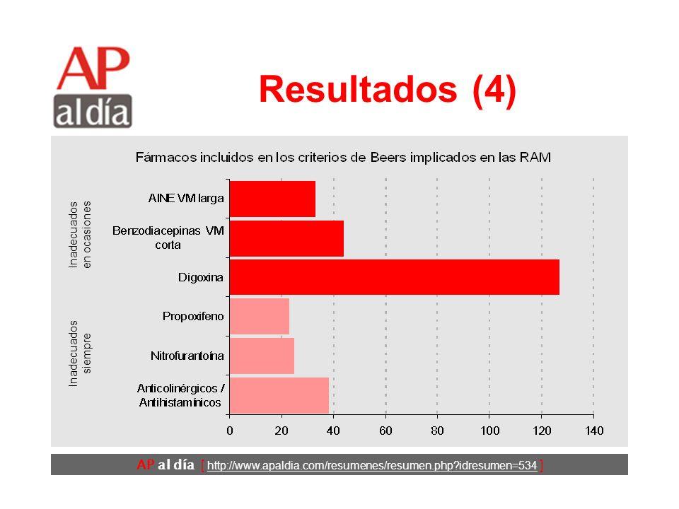 AP al día [ http://www.apaldia.com/resumenes/resumen.php idresumen=534 ] Resultados (3)