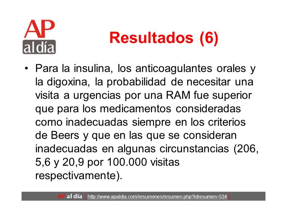 AP al día [ http://www.apaldia.com/resumenes/resumen.php idresumen=534 ] Resultados (5) De los 14 fármacos implicados en >1% de las visitas por RAM únicamente la digoxina se encontraba incluida en los criterios de Beers.