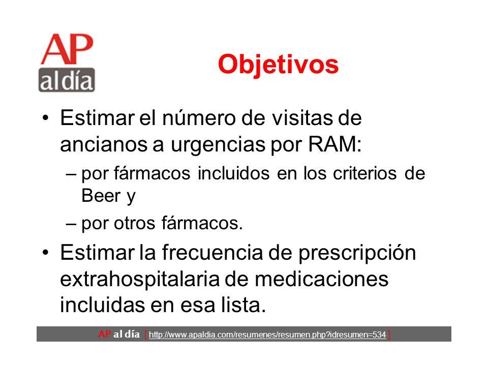 AP al día [ http://www.apaldia.com/resumenes/resumen.php idresumen=534 ] Antecedentes Las reacciones adversas a la medicación (RAM) son una causa importante de morbilidad, especialmente entre los ancianos.