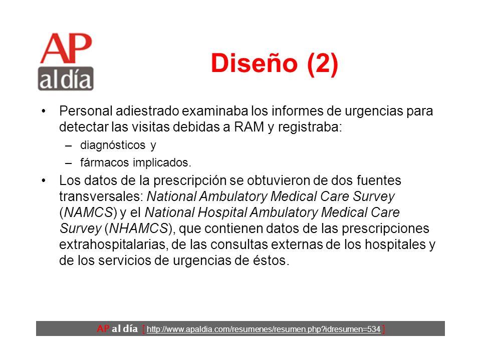 AP al día [ http://www.apaldia.com/resumenes/resumen.php idresumen=534 ] Diseño (1) Estudio descriptivo.