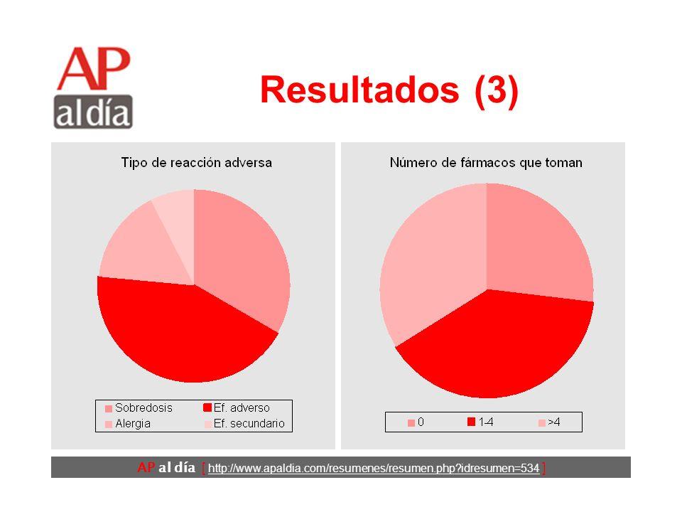 AP al día [ http://www.apaldia.com/resumenes/resumen.php idresumen=534 ] Resultados (2)